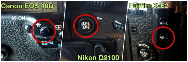 Tlačítka AE-L.