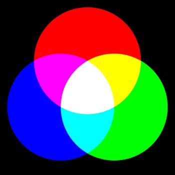 Barevný prostor RGB.