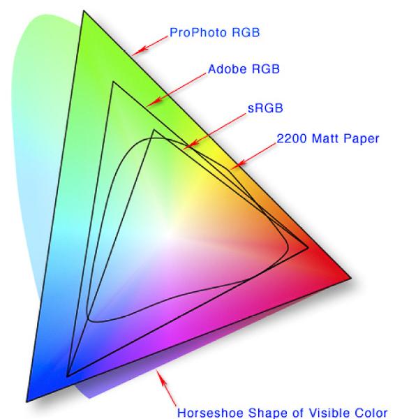 """Prostor """"2200 Matt Paper""""."""